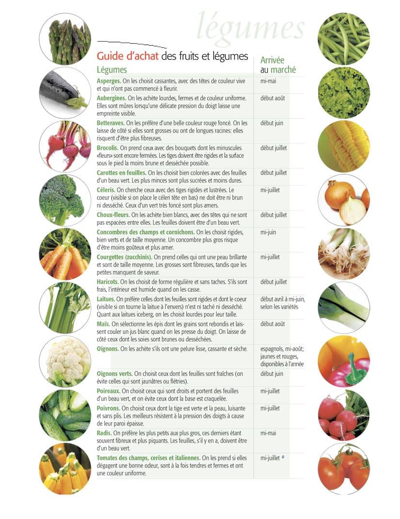 Guide d'achat des légumes du Québec