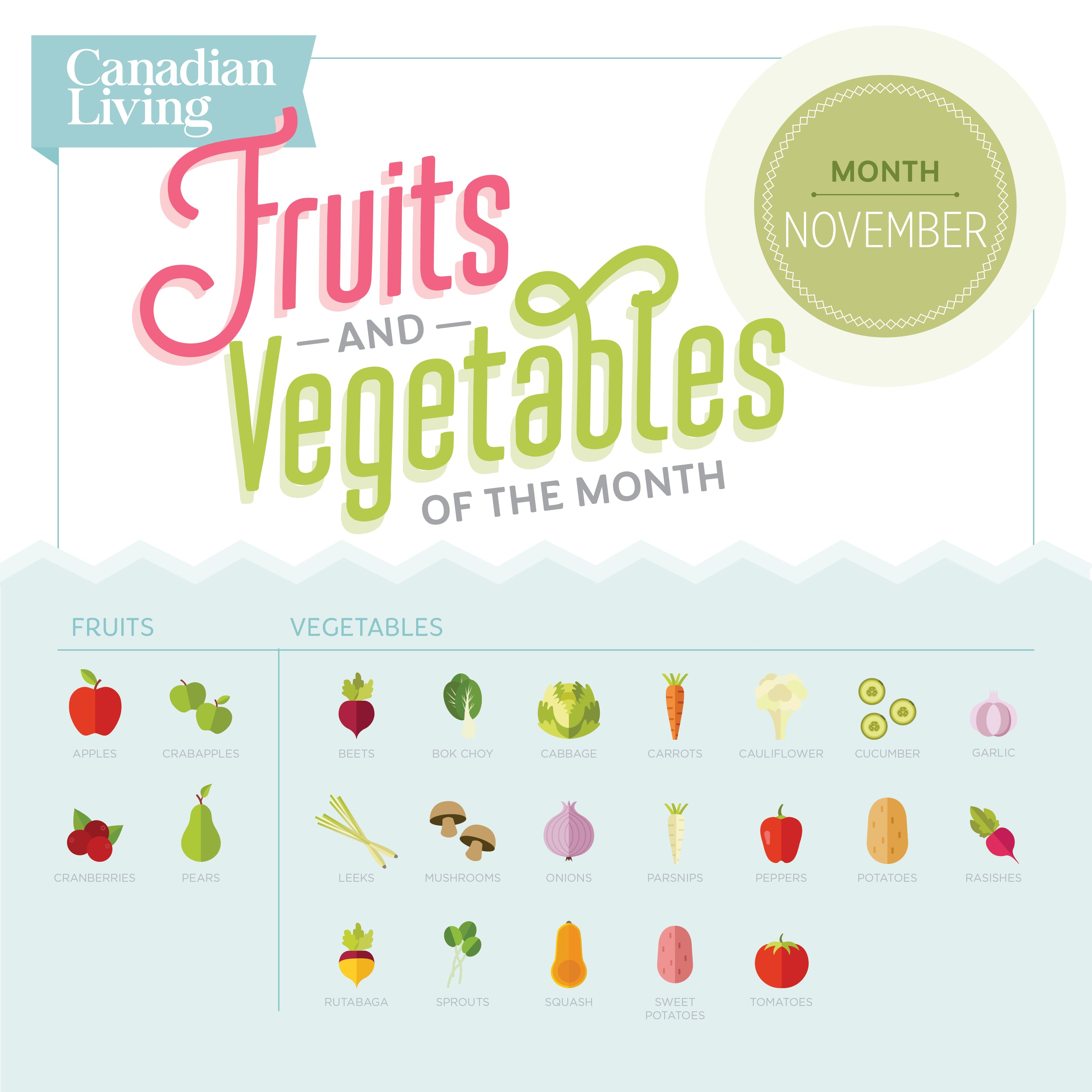 Fruits And Vegetables To Eat In November Canadian Living