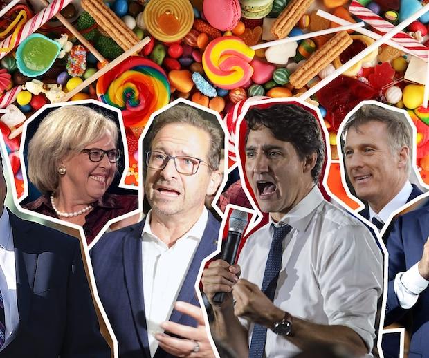 Image principale de l'article On prédit votre vote selon vos bonbons préférés