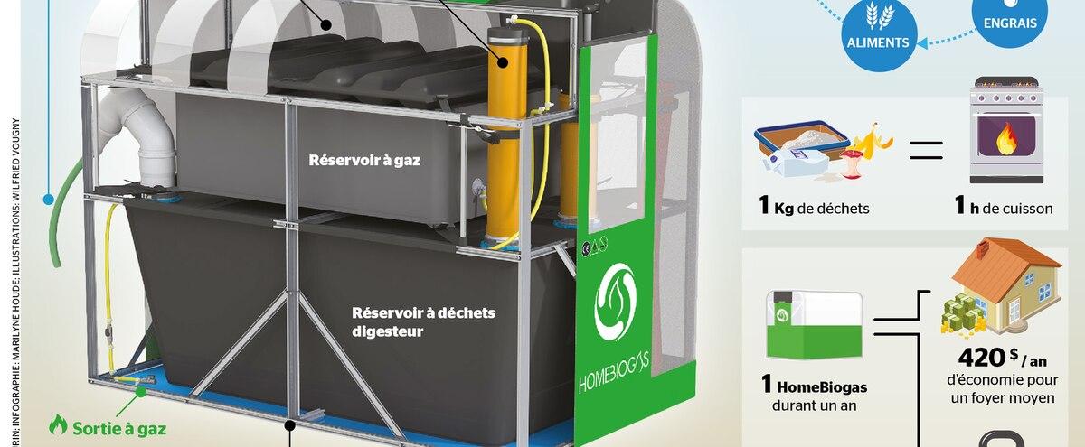 produire son propre biogaz pdf