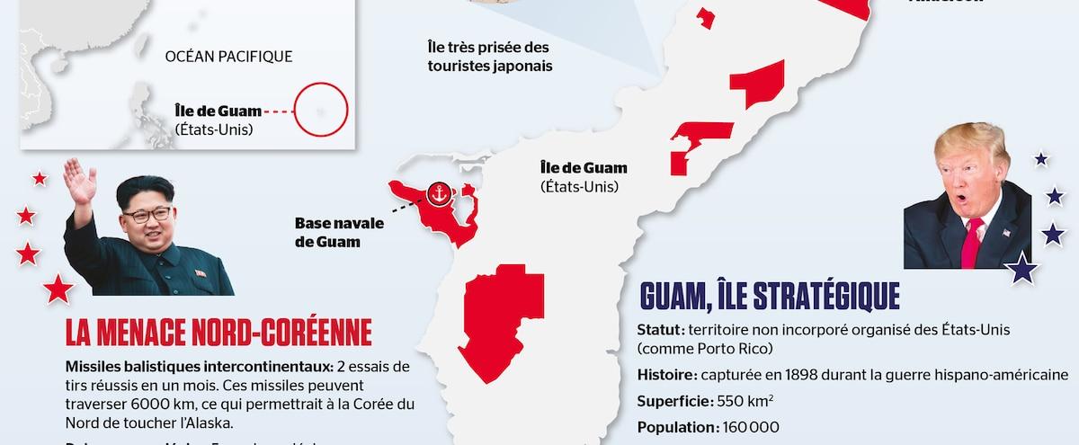 Pourquoi Kim Jong-un menace l'île de Guam