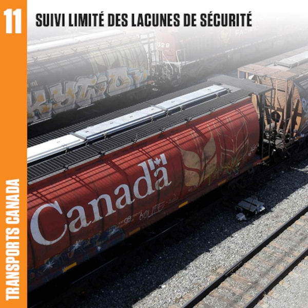 Le bureau québécois de Transports Canada n'a pas assuré un suivi pour veiller à ce que les lacunes de sécurité qui se répétaient à la MMA soient analysées et corrigées efficacement, de sorte que des pratiques dangereuses se sont perpétuées