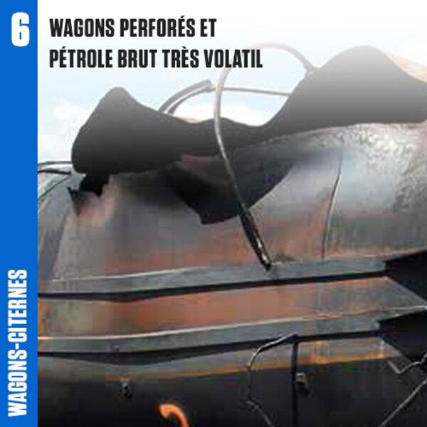 La coque du tiers des wagons-citernes déraillés a été éventrée, déversant rapidement de grandes quantités de pétrole brut très volatil, qui s'est enflammé et a formé de vastes boules de feu et un feu en nappe