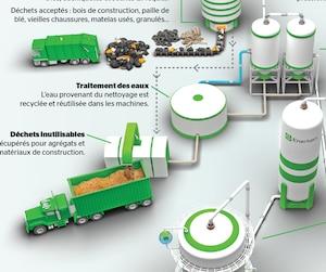 cmb_eCarburant