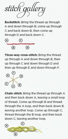 handmadecards-stitch-gallery1-2.jpg