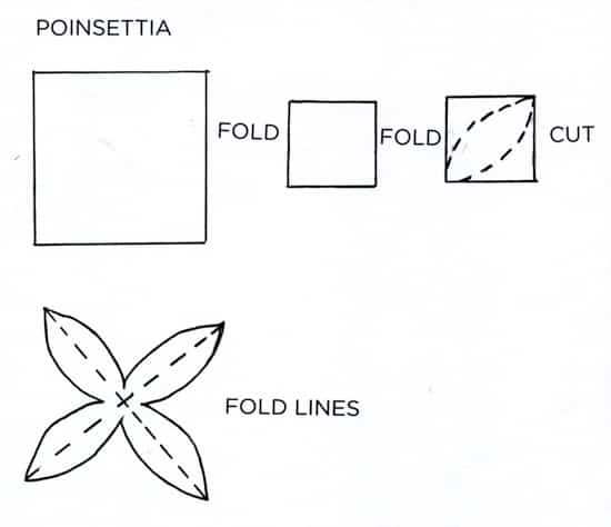 card-template-poinsettia.jpg