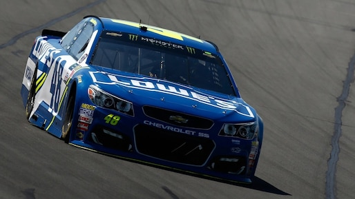 NASCAR : prolongation de contrat pour Jimmie Johnson