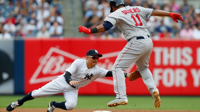La rivalité Yankees-Red Sox