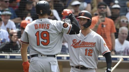 Chris Davis mène les Orioles à la victoire