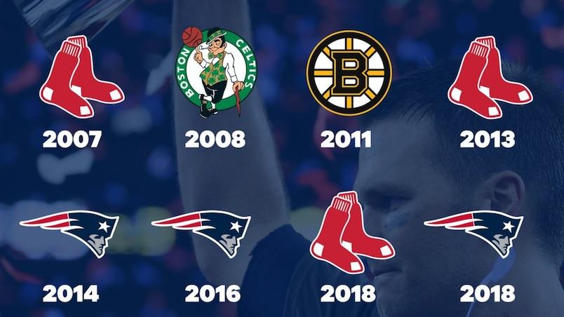 Boston, la ville de tous les champions!
